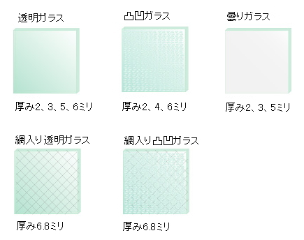一般的な板ガラスの一覧です