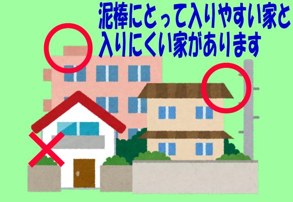 泥棒の視点から「入りやすい家」と「入りにくい家」が存在します