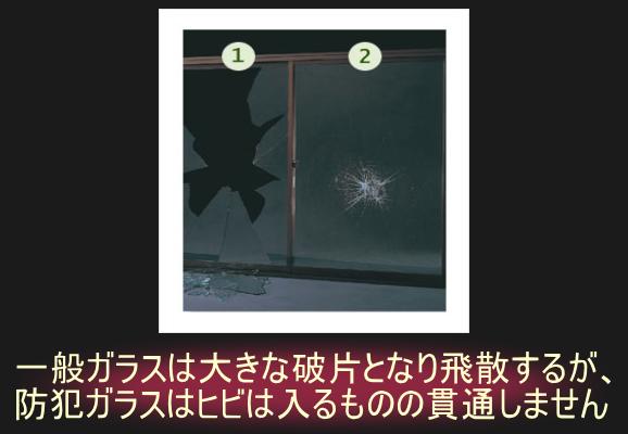 一般的な住宅用の板ガラスと防犯ガラスの破壊実験結果画像